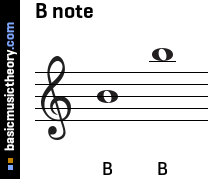 B note