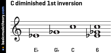C diminished 1st inversion