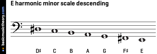 E harmonic minor scale descending