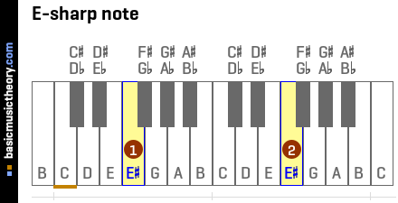 E-sharp note
