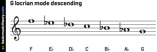 G locrian mode descending