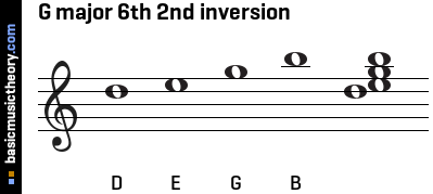 G major 6th 2nd inversion