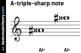 A-triple-sharp note