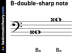 B-double-sharp note