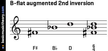 B-flat augmented 2nd inversion