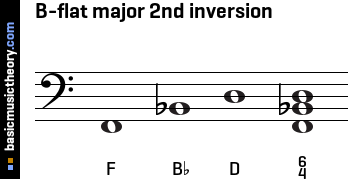 B-flat major 2nd inversion
