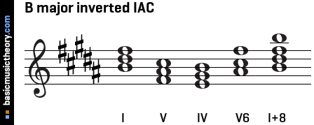 B major inverted IAC