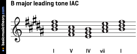 B major leading tone IAC