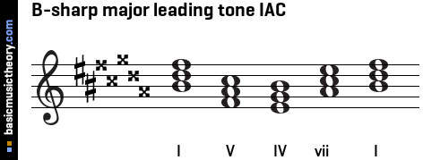 B-sharp major leading tone IAC