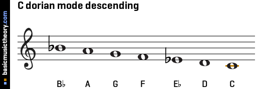 C dorian mode descending