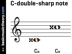 C-double-sharp note