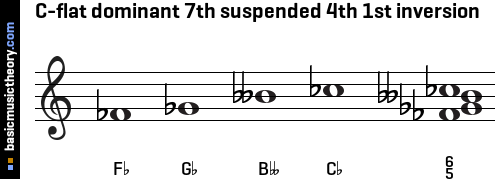 C-flat dominant 7th suspended 4th 1st inversion