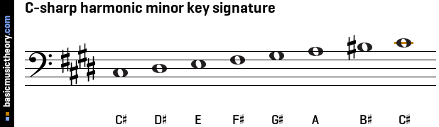 C-sharp harmonic minor key signature