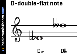 D-double-flat note