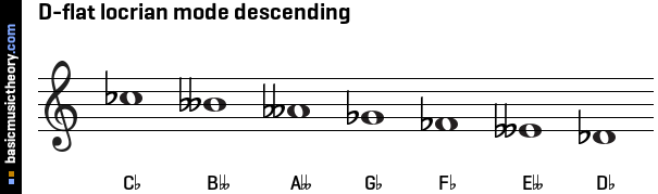 D-flat locrian mode descending