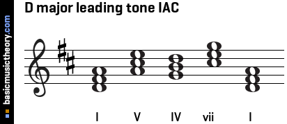 D major leading tone IAC