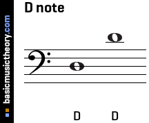 D note