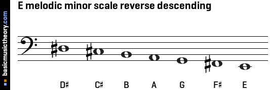 E melodic minor scale reverse descending