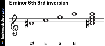 E minor 6th 3rd inversion