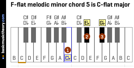 F-flat melodic minor chord 5 is C-flat major