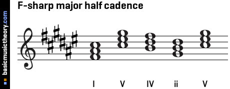 F-sharp major half cadence
