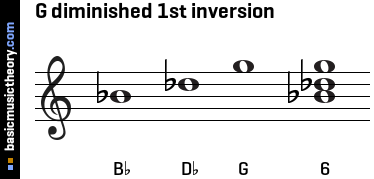 G diminished 1st inversion