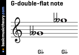 G-double-flat note
