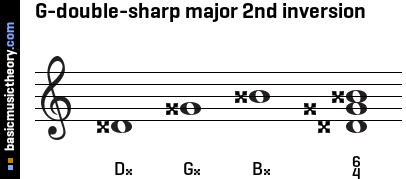 G-double-sharp major 2nd inversion