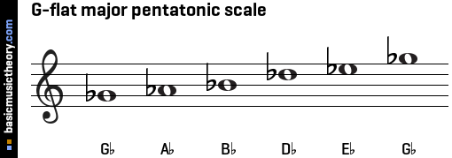 G-flat major pentatonic scale