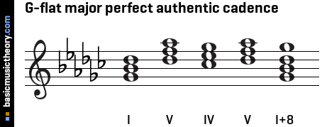 G-flat major perfect authentic cadence