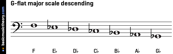 G-flat major scale descending