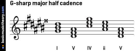 G-sharp major half cadence