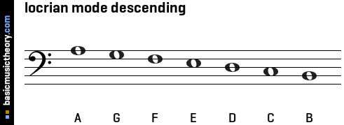 locrian mode descending